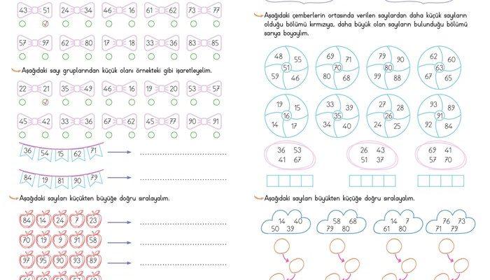 2. Sınıf Doğal Sayılarda Karşılaştırma ve Sıralama