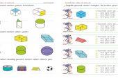 2. Sınıf Geometrik Cisimler