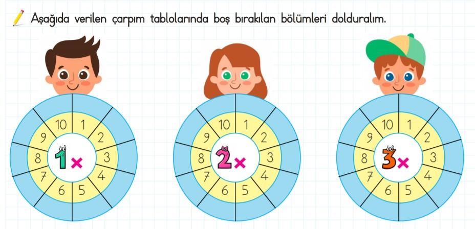 3. sınıf çarpma işlemi (3)