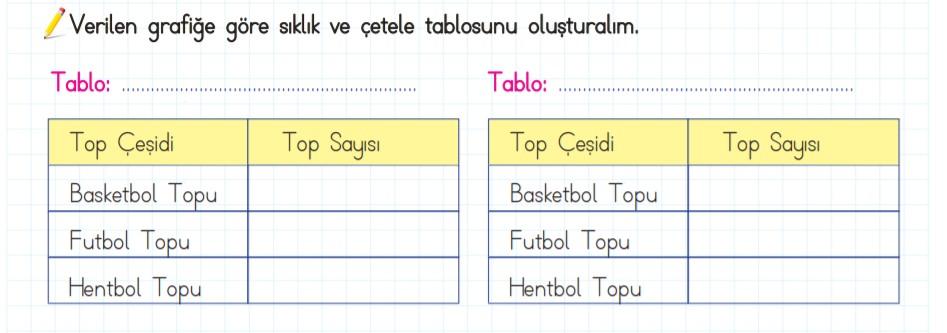 3. sınıf veri toplama ve değerlendirme (2)