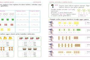2. Sınıf Çarpma İşlemi Konu Anlatımı
