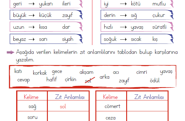 1. Sınıf Zıt Anlamlı Kelimeler – 6